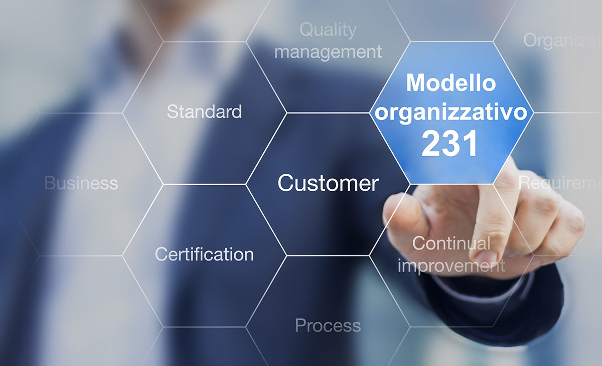 ISO 9001 standard for quality management of organizations with a